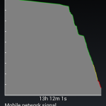 Slim ICS - Battery life